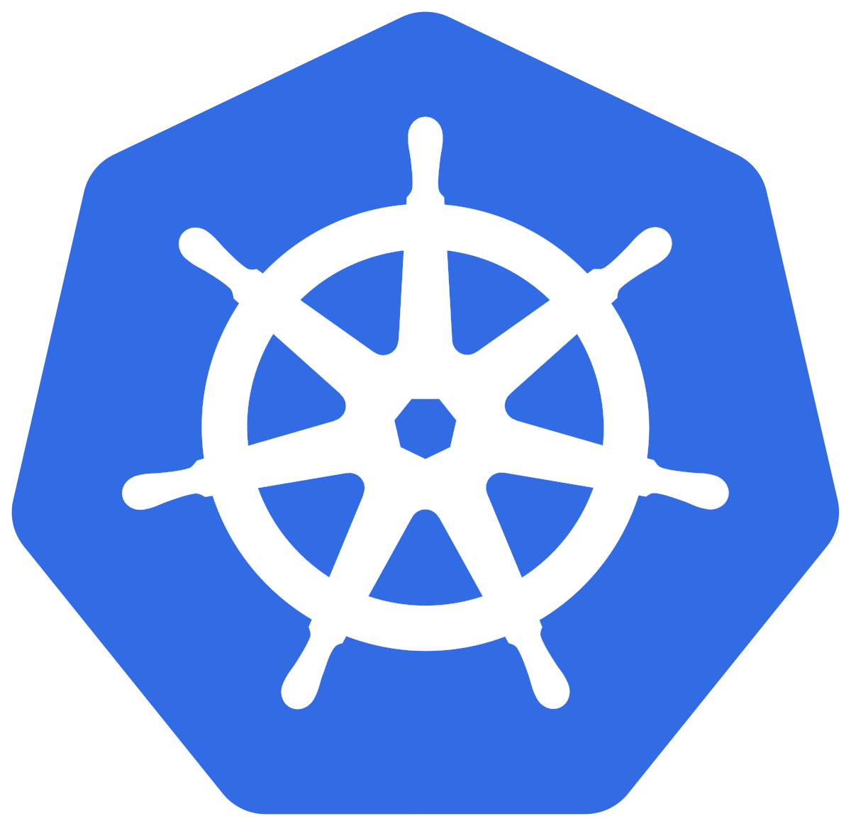 Kubernetes Consulting